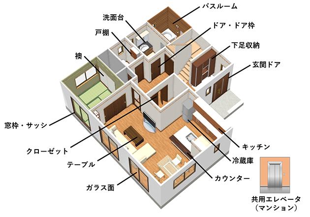 住宅・マンション